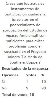 20150427-crees_que_los_actuales_instrumentos_de_participacion_ciudadana_son_suficientes_para_evitar_problemas_como_el_suscitado_en_el_proyecto_minero_tia_maria_de_southern_copper.jpg