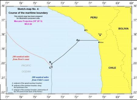 Frontera Peru Chile