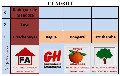 cuadro_1-elecciones.jpg
