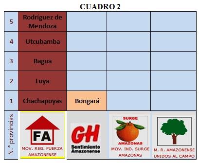 cuadro_2-elecciones.jpg