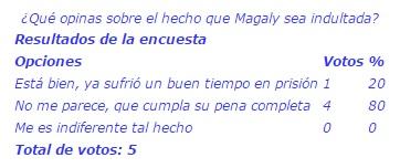 20150423-que_opinas_sobre_el_hecho_que_magaly_sea_indultada.jpg