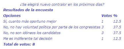 20150423-se_elegira_nuevo_contralor_en_los_proximos_dias.jpg