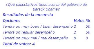 20150423-que_expectativas_tiene_acerca_del_gobierno_de_barack_obama.jpg