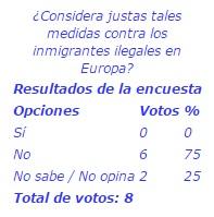 20150423-considera_justas_tales_medidas_contra_los_inmigrantes_ilegales_en_europa.jpg
