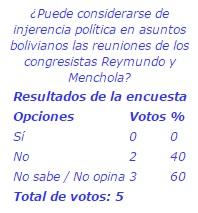 20150423-puede_considerarse_de_injerencia_politica_en_asuntos_bolivianos_las_reuniones_de_los_congresistas_reymundo_y_menchola.jpg