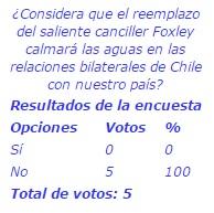 20150423-considera_que_el_reemplazo_del_saliente_canciller_foxley_calmara_las_aguas_en_las_relaciones_bilaterales_de_chile_con_nuestro_pais.jpg