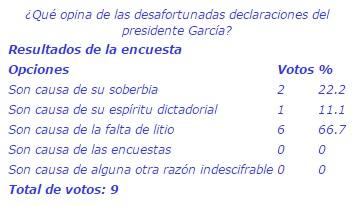 20150423-que_opina_de_las_desafortunadas_declaraciones_del_presidente_garcia.jpg