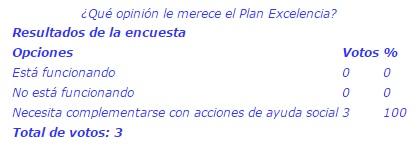 20150423-que_opinion_le_merece_el_plan_excelencia.jpg