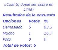 20150423-cuanto_duele_ser_pobre_en_lima.jpg