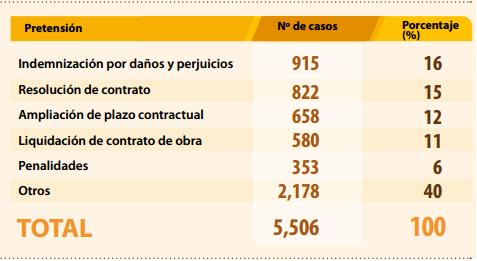 20150331-materias_controvertidas.png