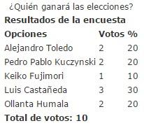 20150427-quien_ganara_las_elecciones_2011.jpg