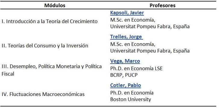 Macroeconomía Intermedia 2009