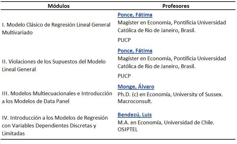 Econometría Intermedia 2009