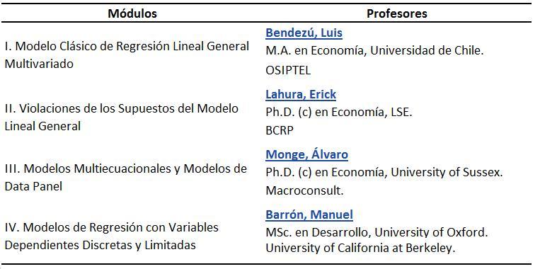 Econometría Intermedia 2010