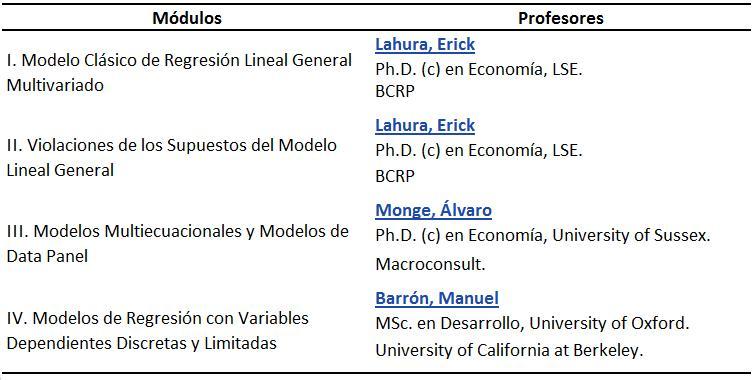 Econometría Intermedia 2011