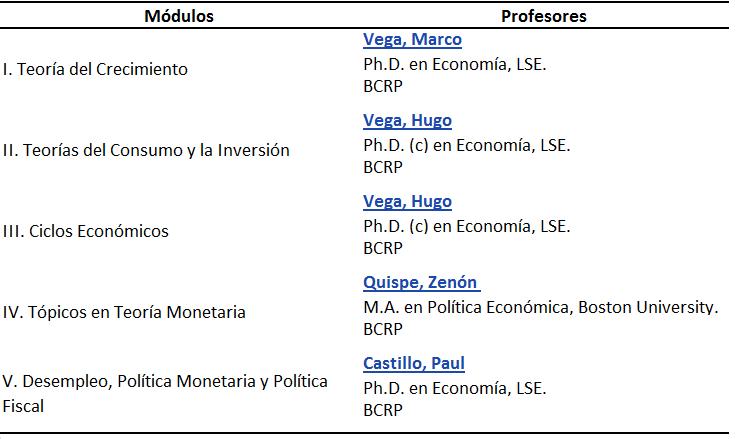 Macroeconomía Intermedia 2011