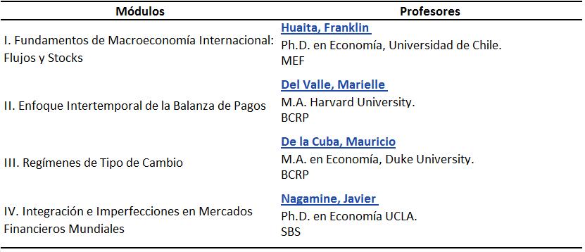 Finanzas Internacionales 2009