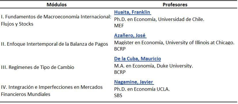 Finanzas Internacionales 2011