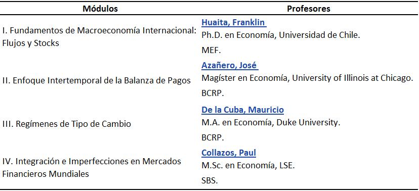 Finanzas Internacionales 2012