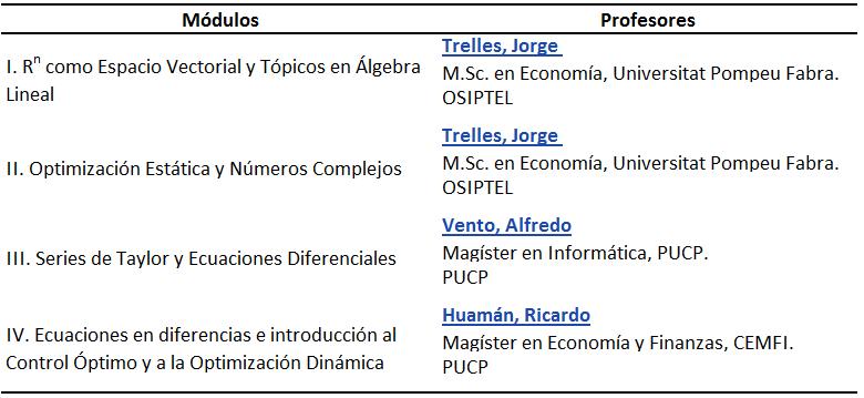Economia Matematica 2009