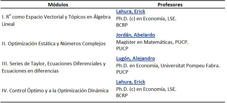 Economia Matematica 2010