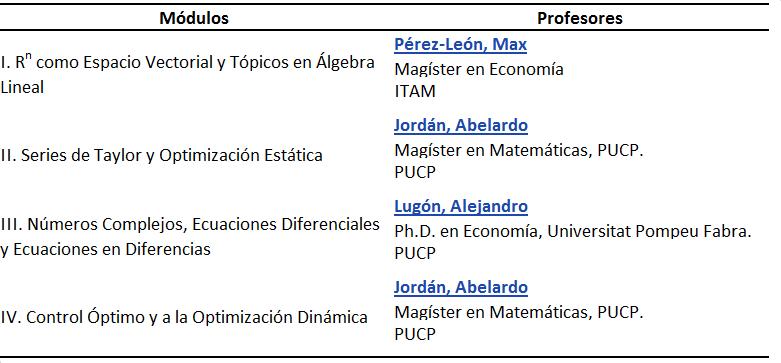 Economia Matemática 2011