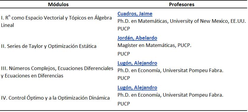 Economia Matemática 2012