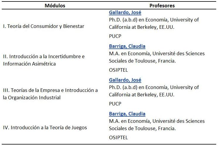 Microeconomía Intermedia 2009