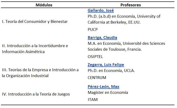 Microeconomía Intermedia 2011