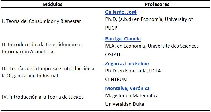 Microeconomía Intermedia 2012