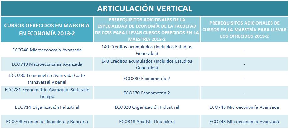 20130802-cursos.png