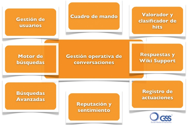 20111029-support.jpg
