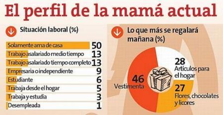 perú madres a cargo del presupuesto familiar león huarancca quichca