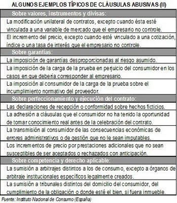 Cláusulas abusivas (ejemplos