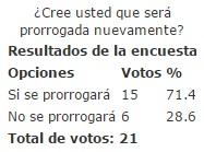 20150430-cree_usted_que_sera_prorrogada_nuevamente.jpg