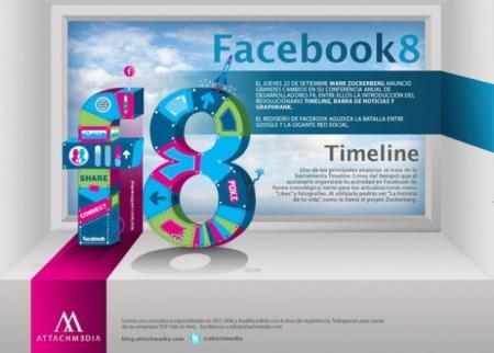 20111007-Cambios-Facebook-618x443.jpg