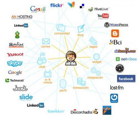 20130321-redes_-_privacidad_violacion.jpg