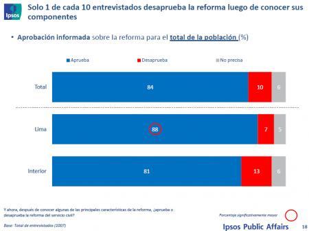 20130618-aprobacion_informada_sobre_la_ley_del_servicio_civil.png