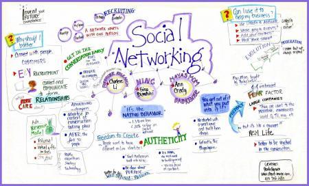20130609-social_networking_web.jpg