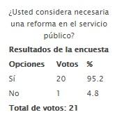 20150422-usted_considera_necesaria_una_reforma_en_el_servicio_publico.jpg