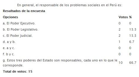 20150422-el_responsable_de_los_problemas_sociales_en_el_peru_es.jpg