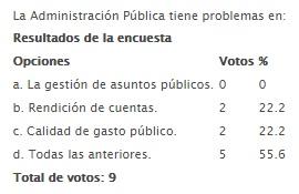 20150422-la_administracion_publica_tiene_problemas_en.jpg