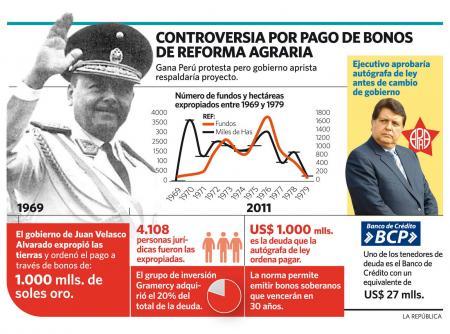 20130713-pago_de_bonos_por_reforma_agraria_republica.jpg