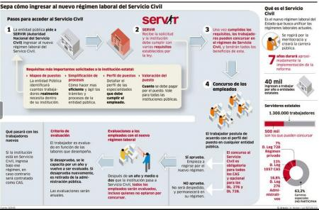 20130721-servicio-civil.jpg