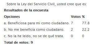 20150422-sobre_la_ley_del_servicio_civil_usted_cree_que_es.jpg