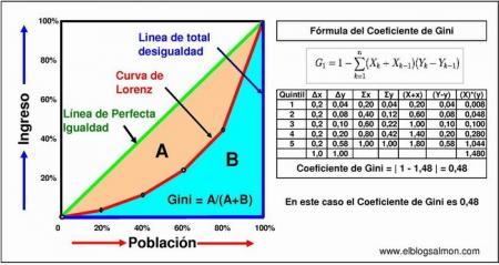 20130911-gini-formula_ebs.jpg