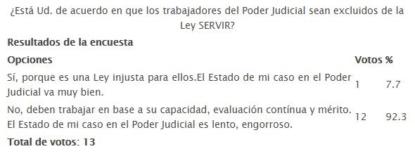 20150421-esta_ud_de_acuerdo_en_que_los_trabajadores_del_poder_judicial_sean_excluidos_de_la_ley_servir.jpg