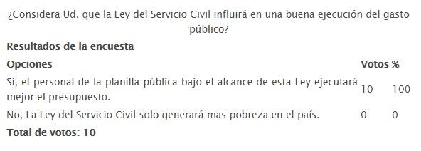 20150421-considera_ud_que_la_ley_del_servicio_civil_influira_en_una_buena_ejecucion_del_gasto_publico.jpg