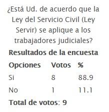 20150421-esta_ud_de_acuerdo_que_la_ley_del_servicio_civil_se_aplique_a_los_trabajadores_judiciales.jpg