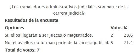 20150421-los_trabajadores_administrativos_judiciales_son_parte_de_la_carrera_judicial.jpg